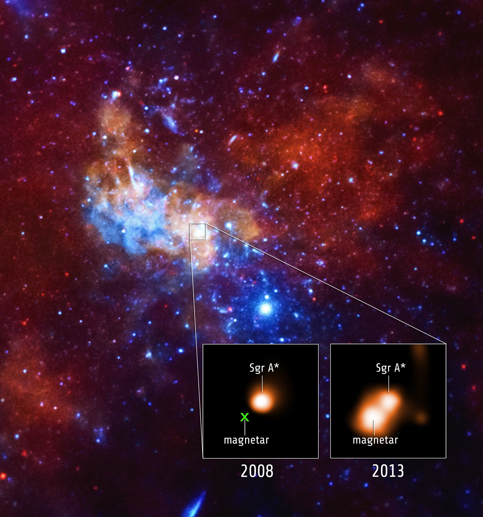 X-ray views of the magnetar near the center of the galaxy