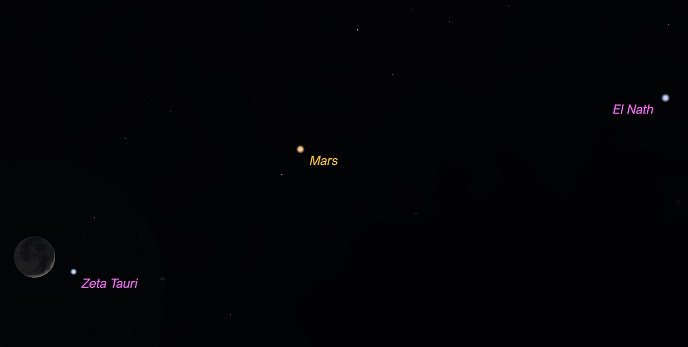 Moon and companions on May 7