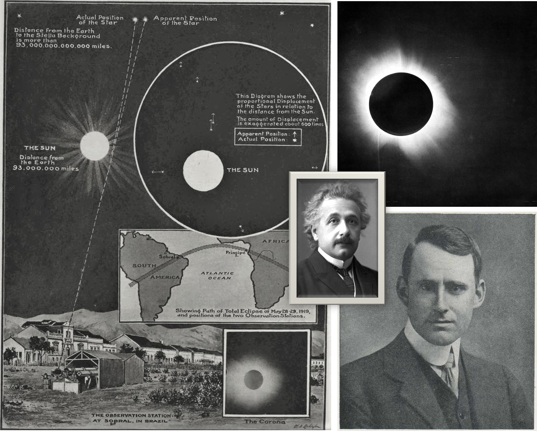 Collage of images related to solar eclipse of May 1919, which made Albert Einstein world famous