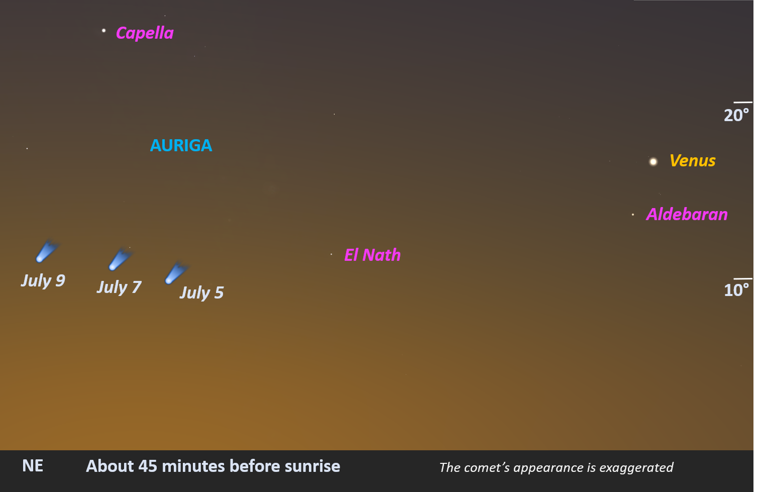 Comet NeoWISE in the dawn sky, July 5-9