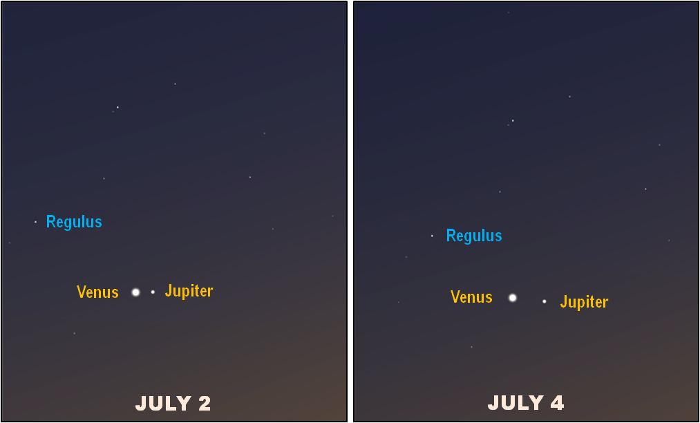 Encounter between Venus and Jupiter, July 2015