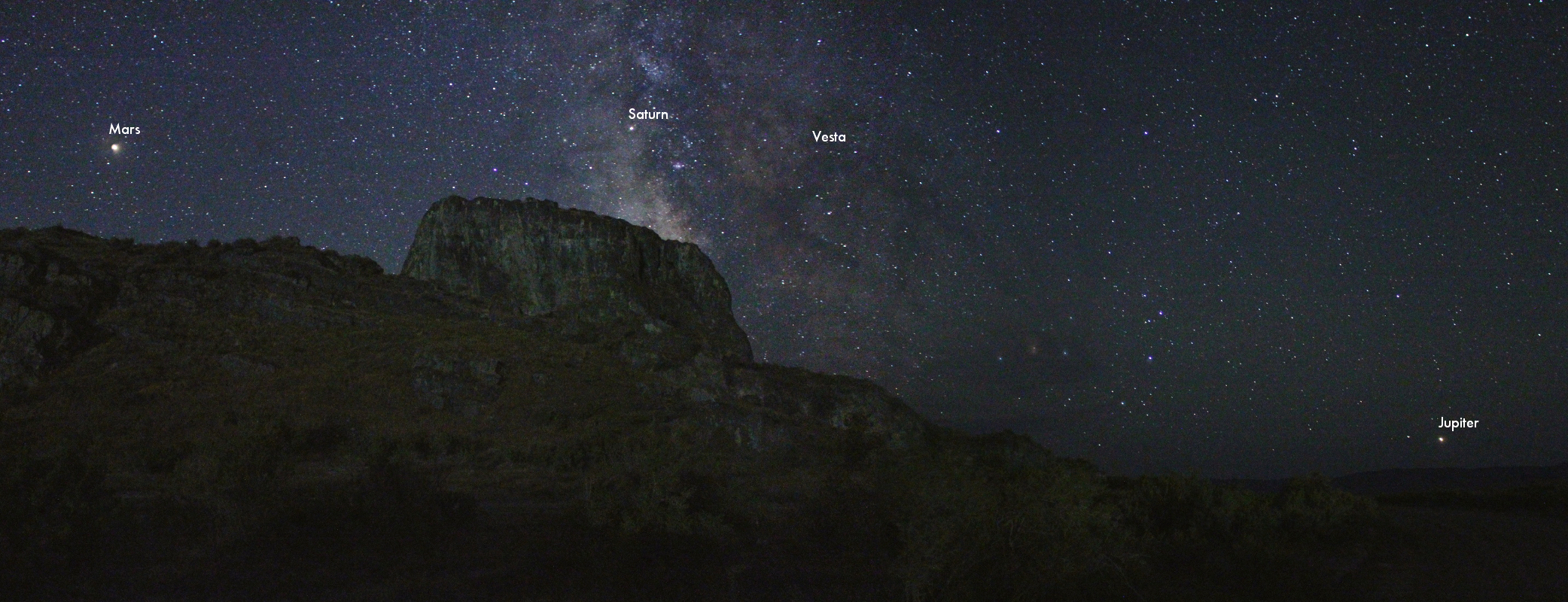 Lineup of Mars and other planets in late July