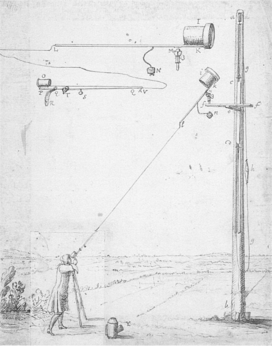 An odd telescope design of the 18th century.
