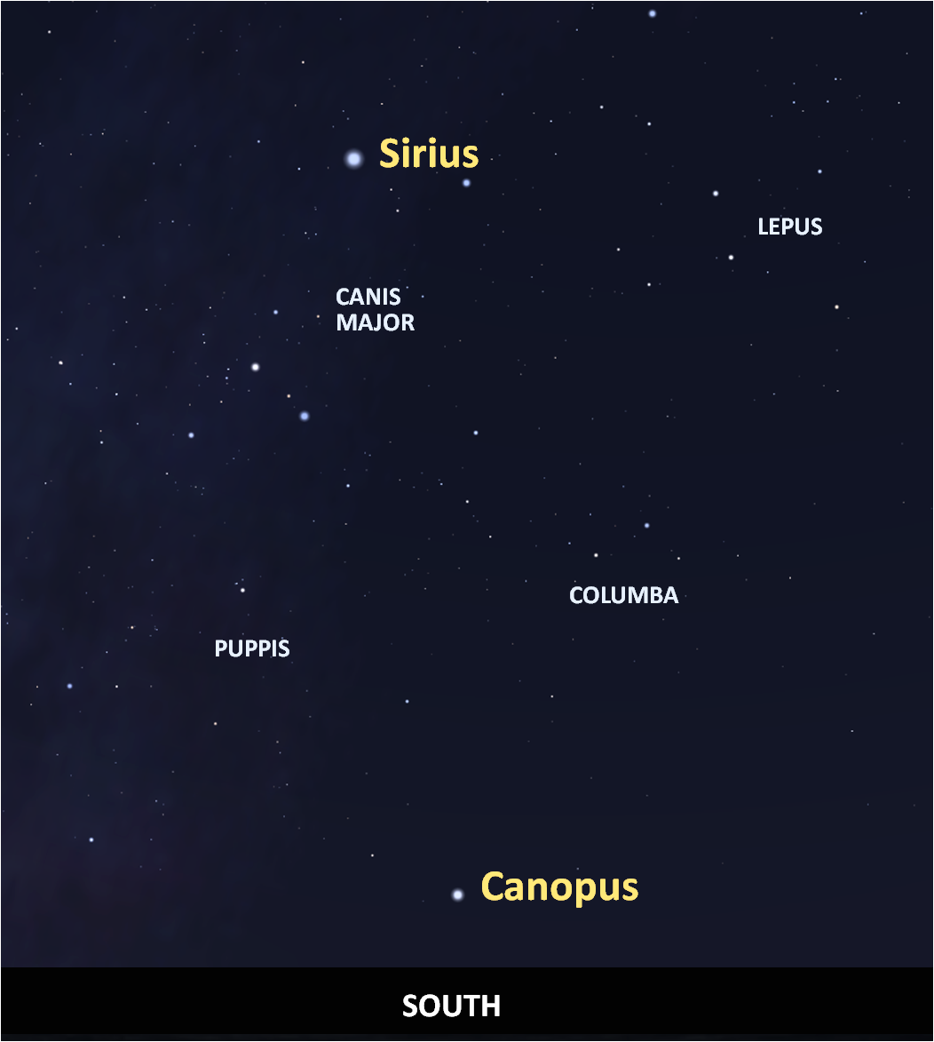 Sirius and Canopus, early evening, early March