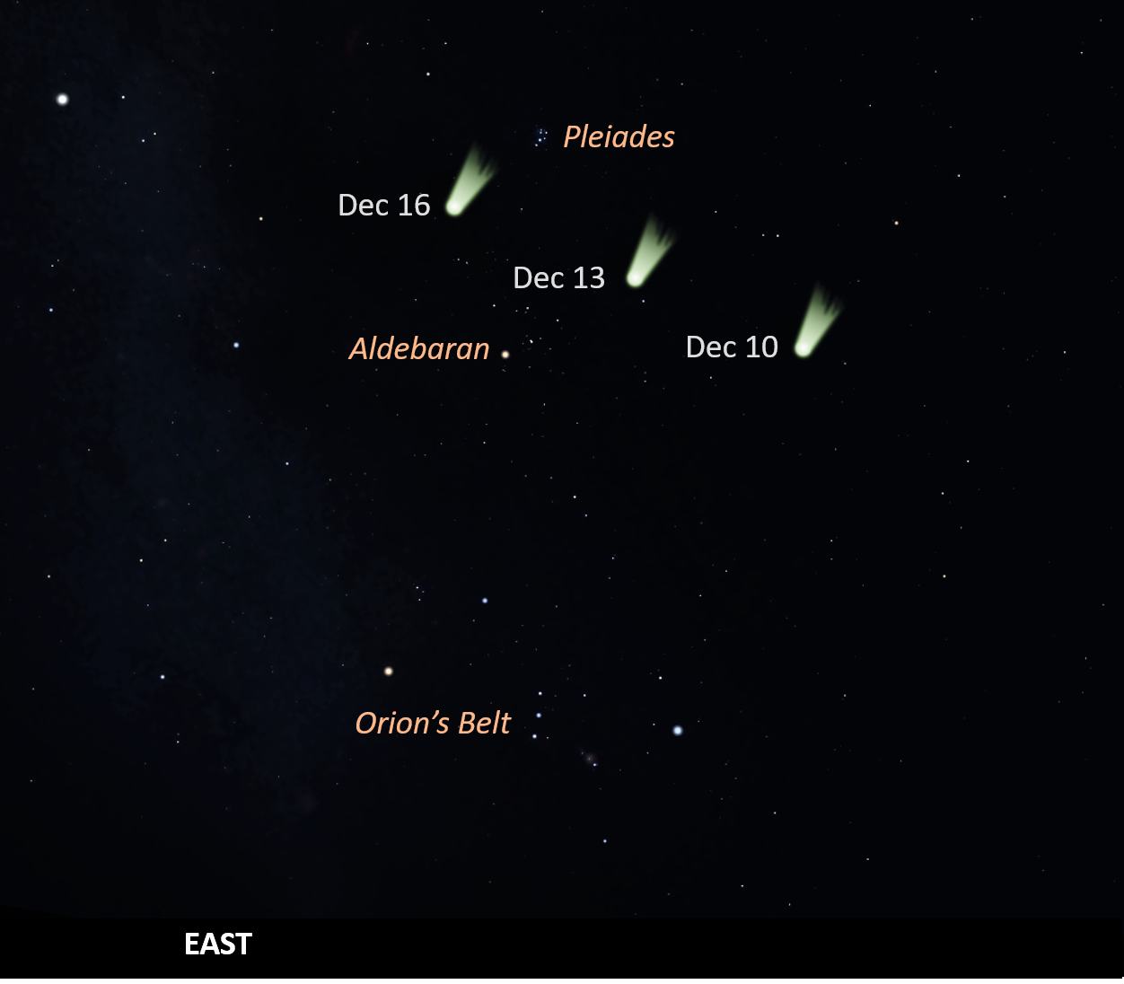 Comet Wirtanen's path across the December sky