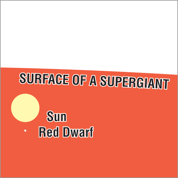 The diagram shows the largest and smallest stars to scale.