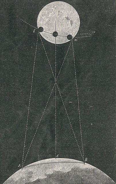 Diagram showing 1761 Venus transit
