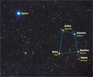 The constellation Corvus, near brilliant Spica