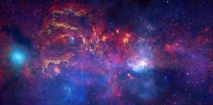 Multi-wavelength view of the center of the Milky Way galaxy