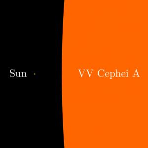 Sun vs. VV Cephei