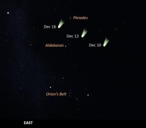 Comet Wirtanen's path across the December sky