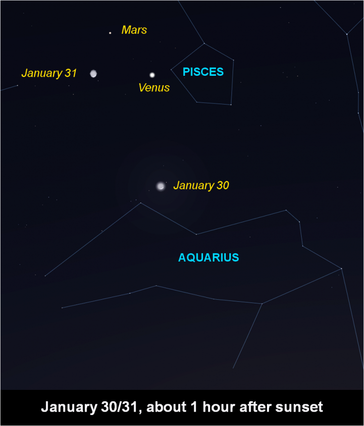 Moon, Venus, and Mars, evenings of January 30 and 31