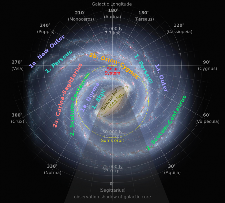 Map of the Milky Way's spiral arms