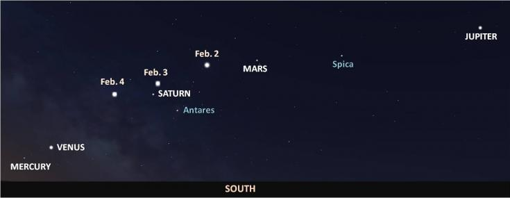Planets in the dawn sky, February 2016