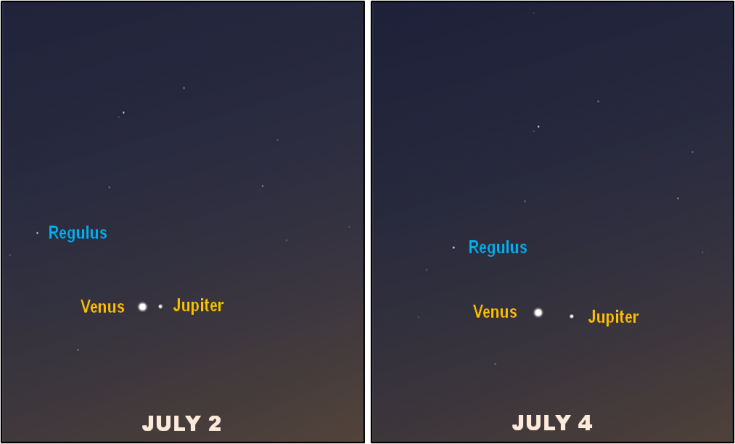 Encounter between Venus and Jupiter, July 2015