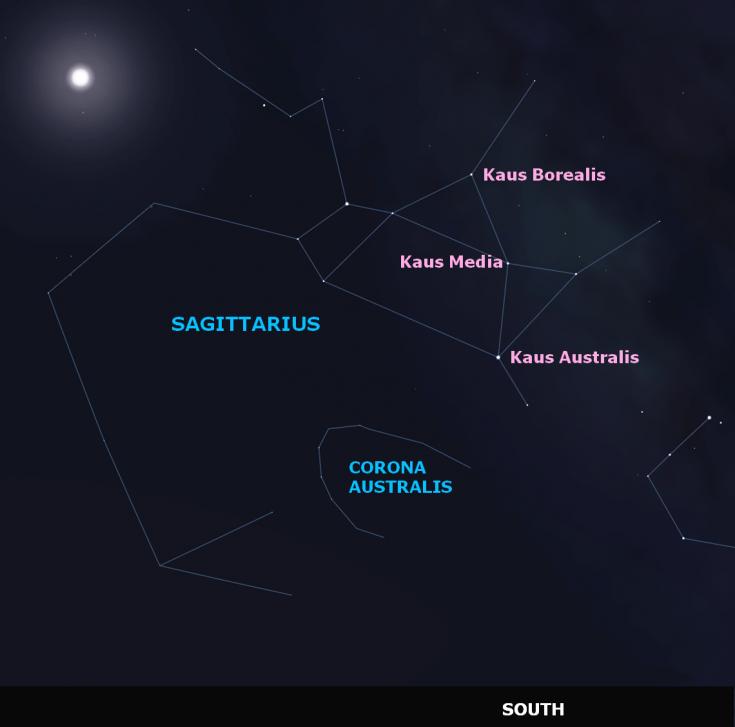 The bow of Sagittarius