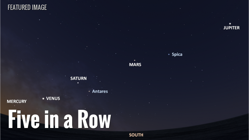 Morning alignment of planets, January 2016