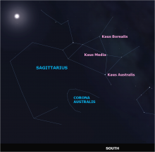 The bow of Sagittarius