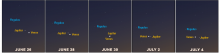 Views of the Venus-Jupiter evening encounter, June 26-July 4, 2015