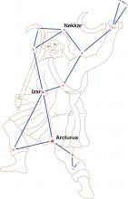 constellation guide stardate online Architecture Diagram bo tes