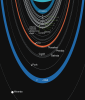 Diagram of the rings and moons of Uranus