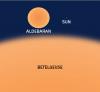 Betelgeuse, Aldebaran, and the Sun